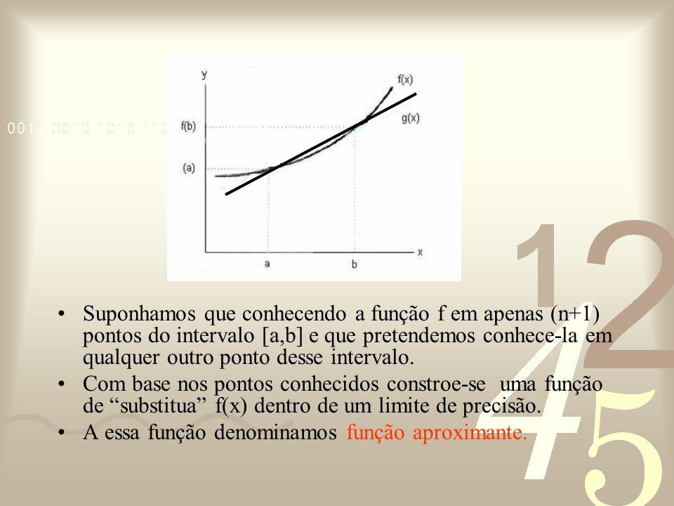 Suponhamos que conhecendo a função f em apenas (n+1) pontos do intervalo [a,b] e que pretendemos conhece-la em qualquer outro ponto desse intervalo.